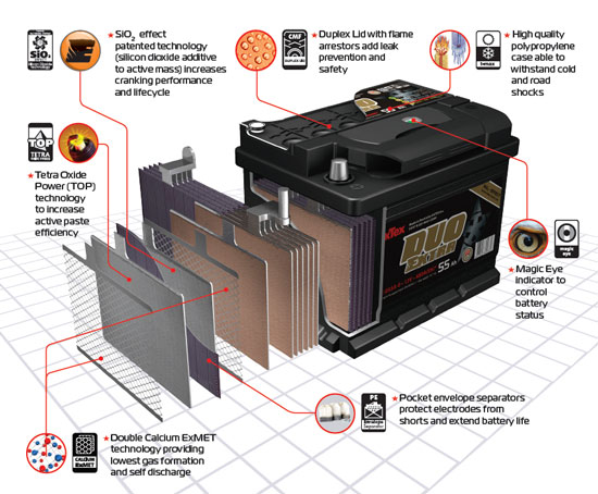 Best trolling motor battery is it easy to choose for Longest lasting trolling motor battery